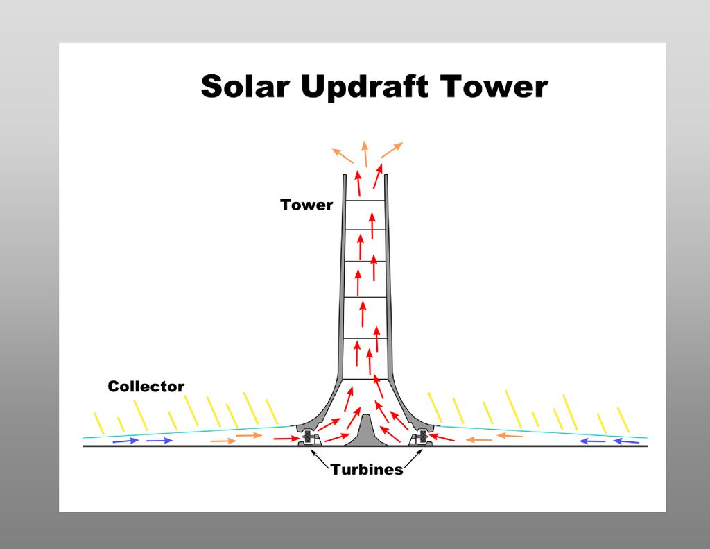 Solar Chimney conceptual drawing